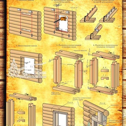Как сделать двери в срубе 167